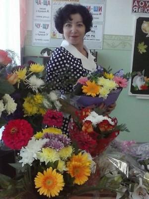 Светлана Геннадьевна Иванова